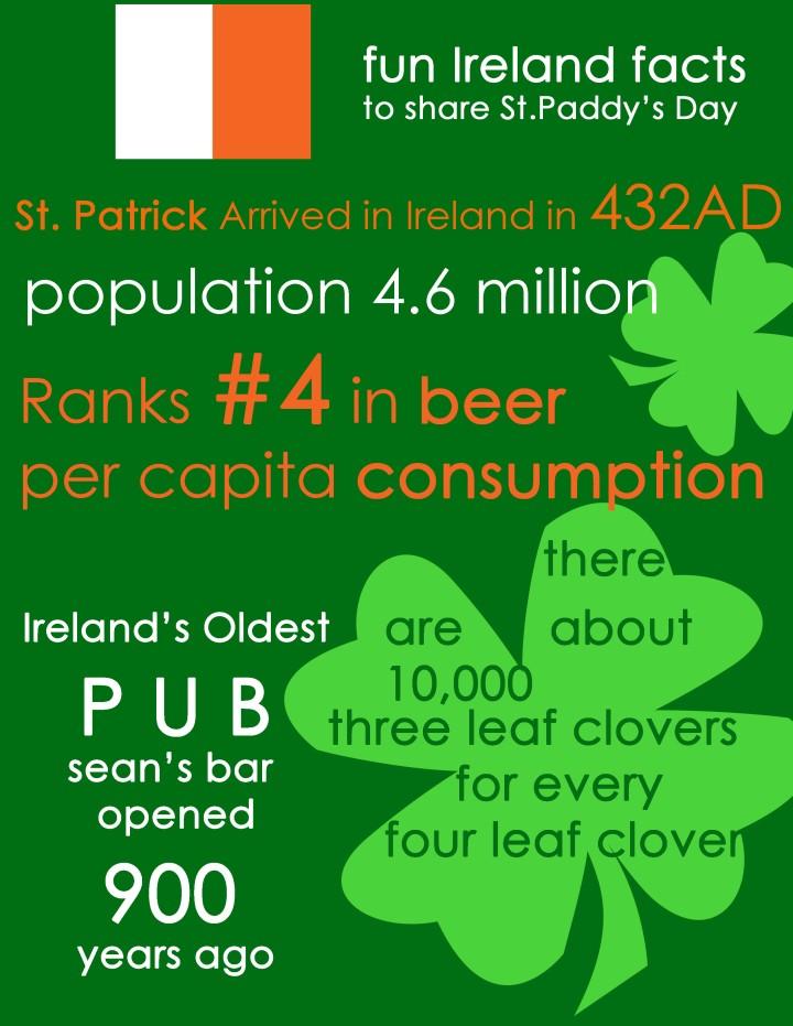 Image result for Irish Fun Facts